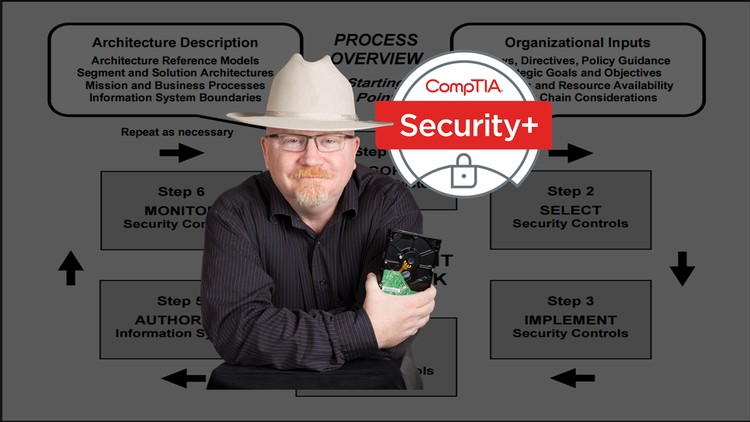 CompTIA A+ Certification 902. The Total Course