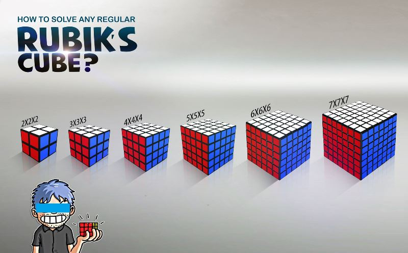 Solve any regular Rubik's Cube and 3x3 Blindfolded