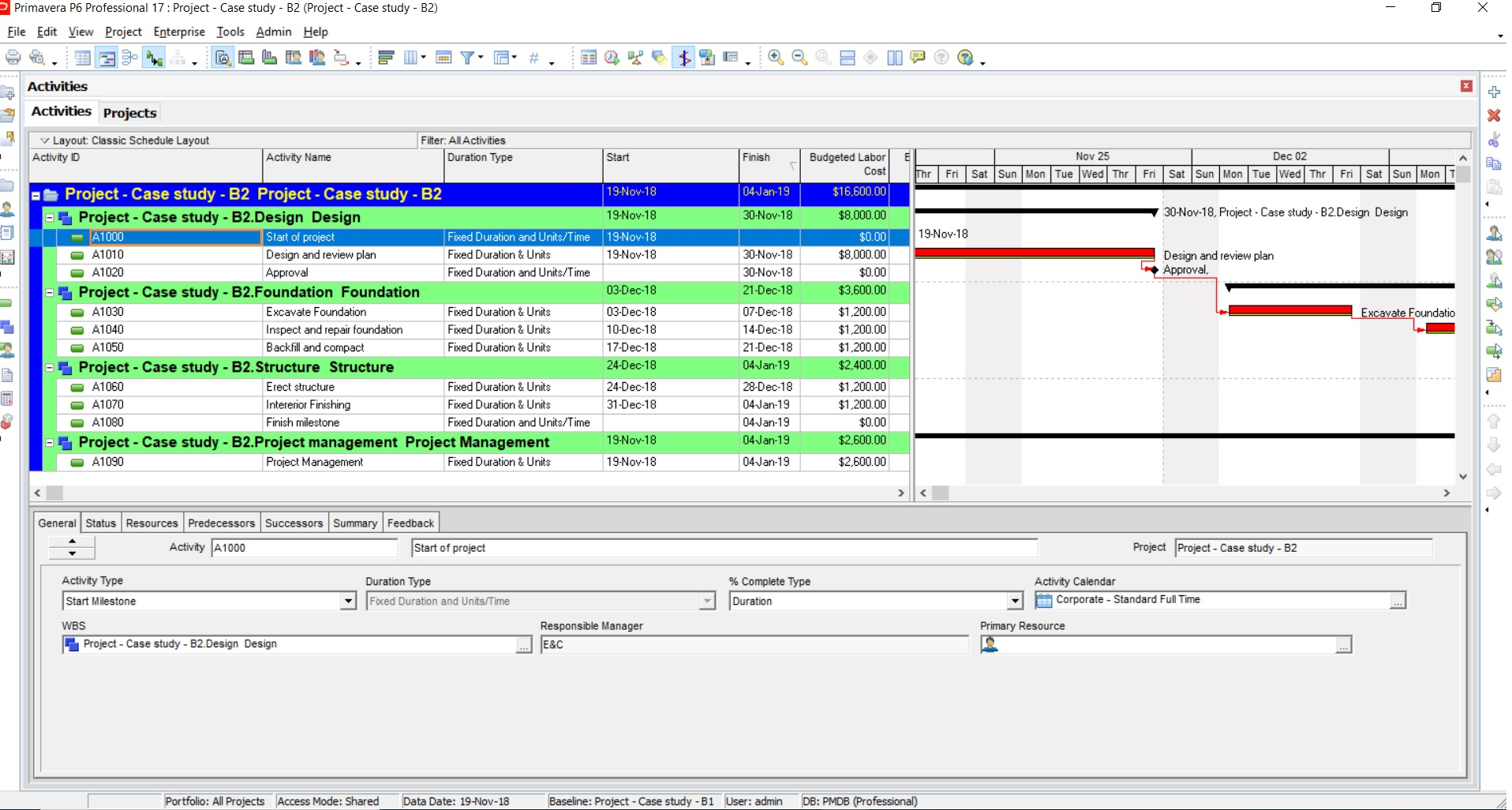 Project Management using Oracle Primavera P6 Professional