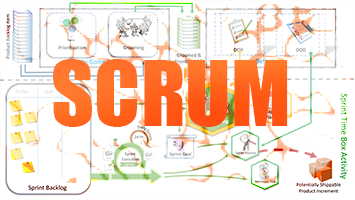Scrum Key Areas