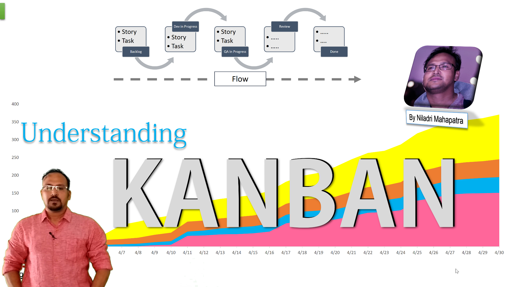 Kanban Framework and Implementation