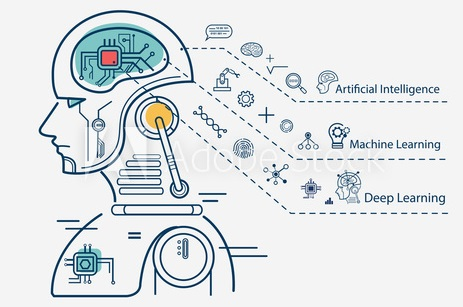 Learn the Basic Fundamentals of Artificial Intelligence (AI) in Software Testing | Simpliv