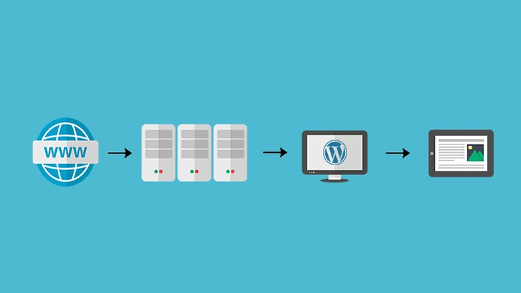 How to Make a WordPress Website - Ultimate Guide (2019)