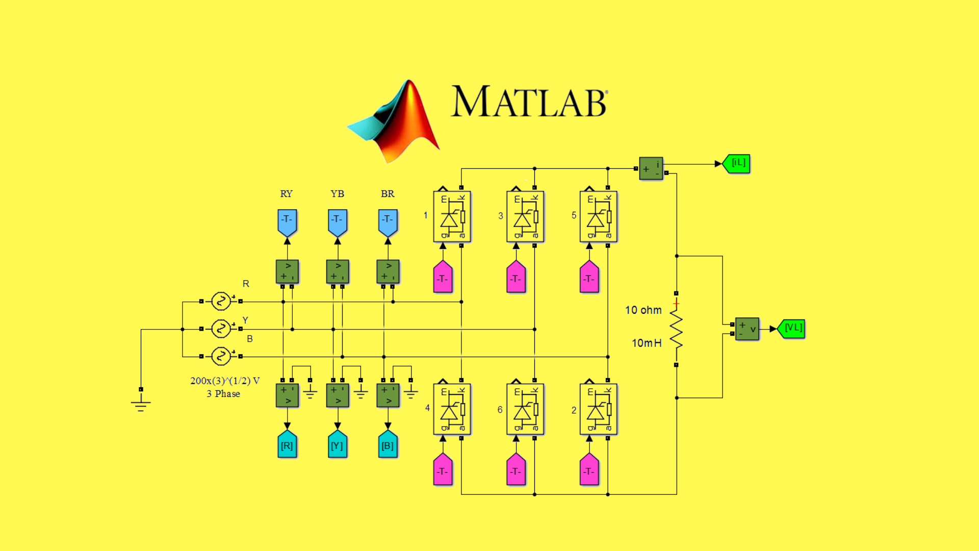 MATLAB for Power Electronics: Simulation & Analysis