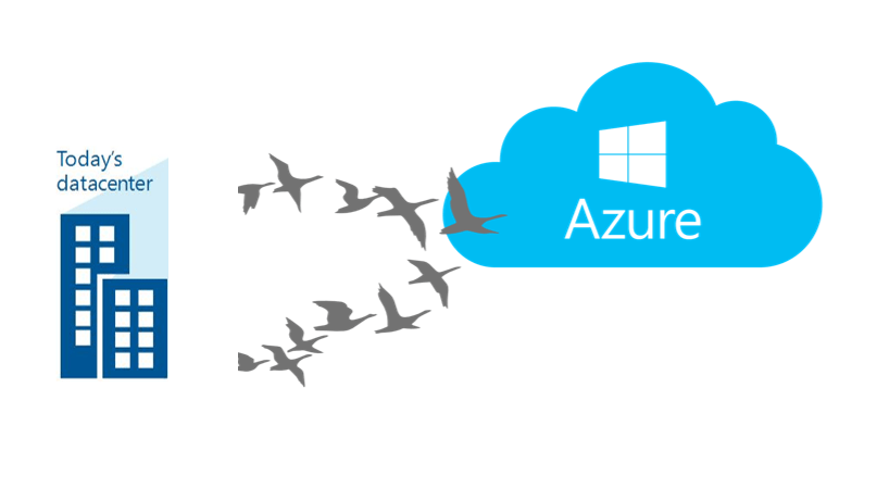 Cloud Migration on Microsoft AZURE