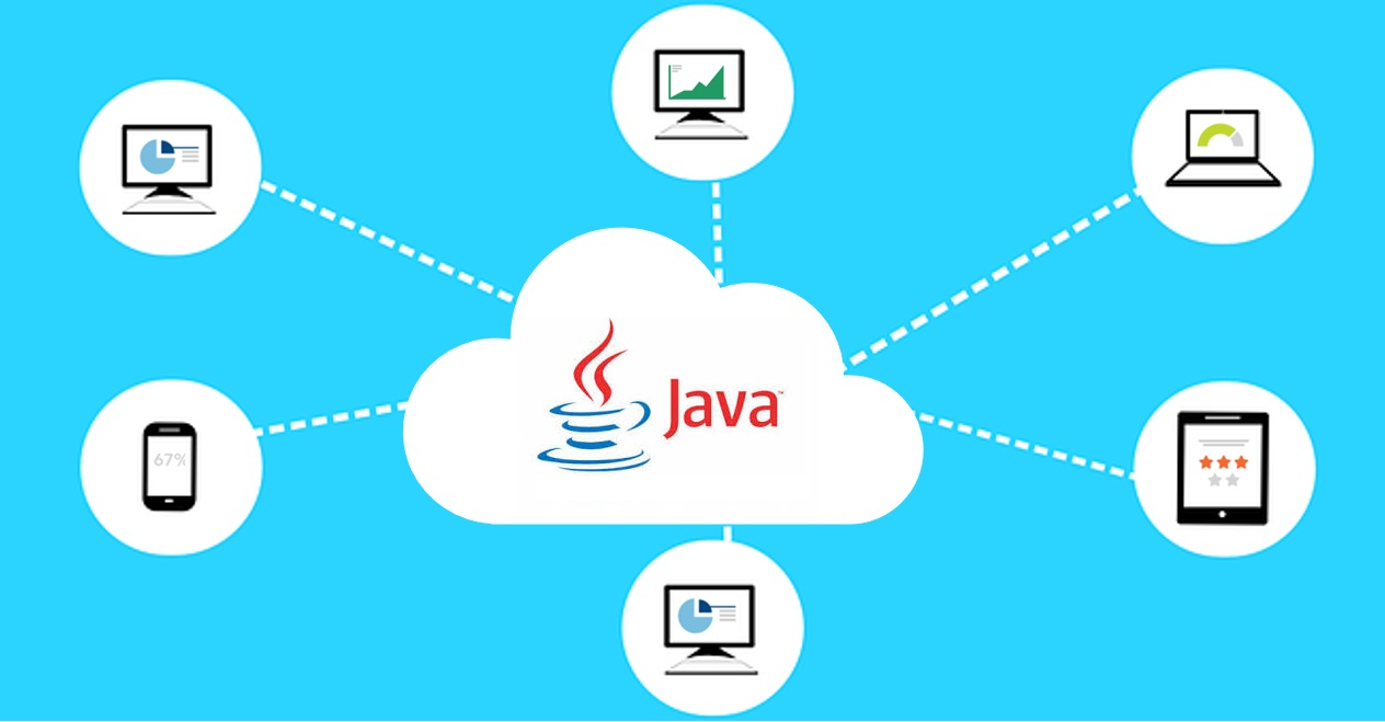 Java programming basics with Jaspersoft Studio and Jasper Reports