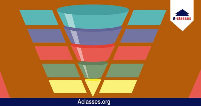 Sales Funnel Blueprint For Beginners