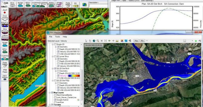 HEC-Ras - River Flood Analysis