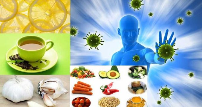 Boost Your Immune System Naturally to Fight (Covid-19)