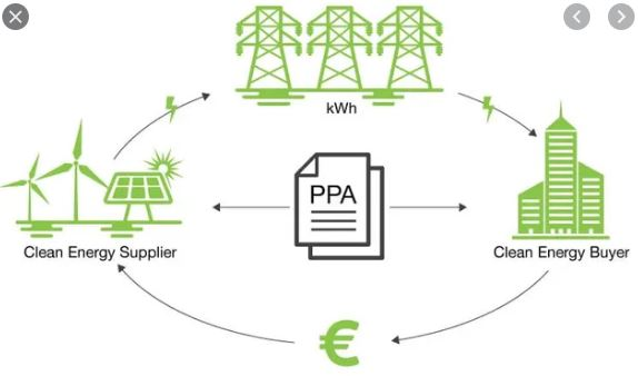 Power Purchase Agreement and Regulatory Commision