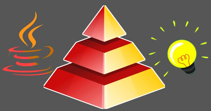 Pyramid of Refactoring - Cleaning Code Gradually