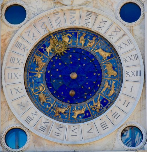 Indian Divisional Charts for Accurate Horoscope Prediction - Astrology