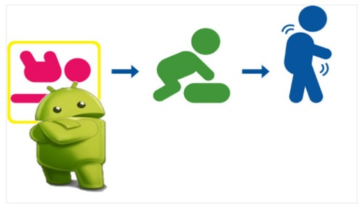 Learn Android programming using Basic4Android (Beginners)