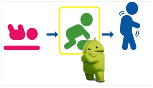 Learn :Android Developing for Intermediate Using Basic4Android