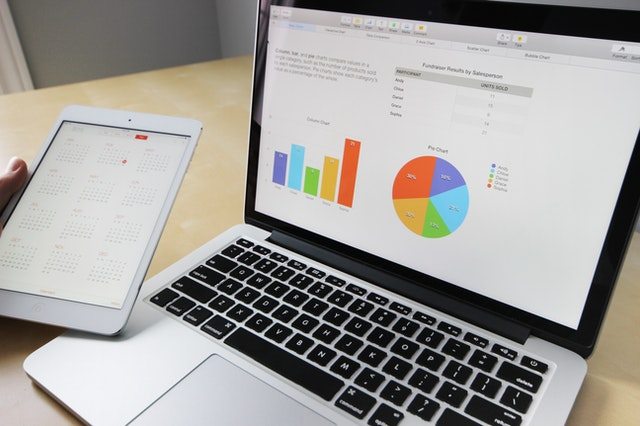 Learn Microsoft Excel 365 Basic to Advance