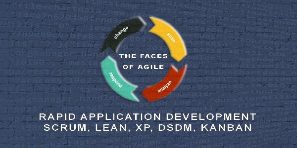 The Faces of Agile - Rapid Application Development, Scrum, Lean, XP, DSDM, Kanban